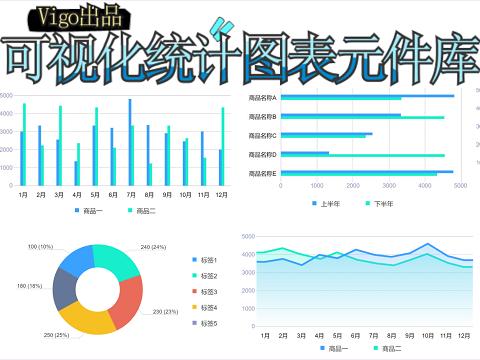 BI可视化统计图表元件库