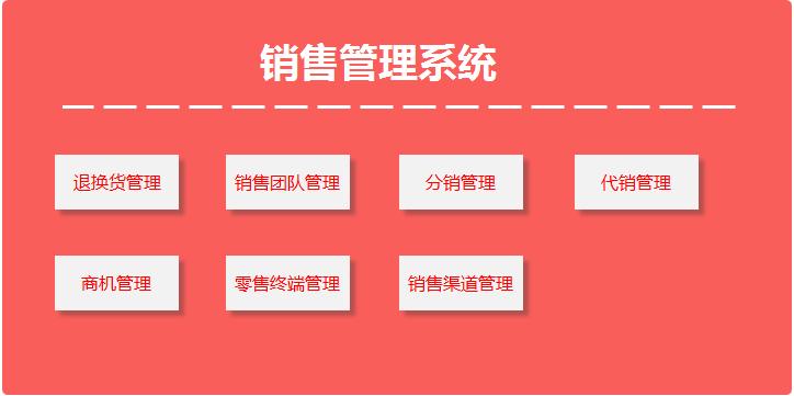 销售管理系统原型(包括分销、代销、退换货)