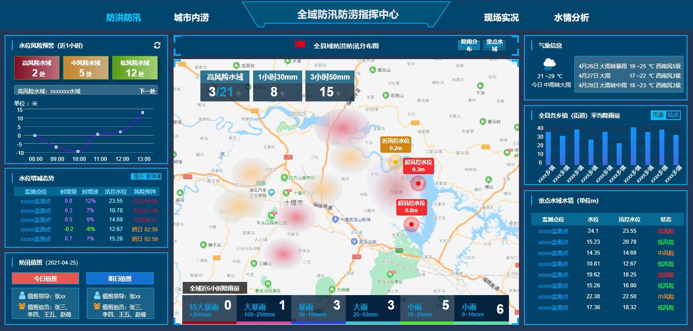 智慧城市之防汛指挥平台原型